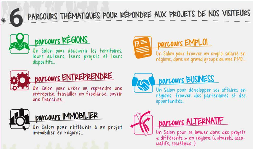 entreprendreenregion-thematiques-salonparcoursfrance